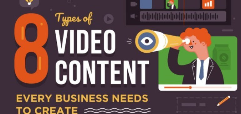 8 TYPES OF HIGH-PERFORMING VIDEO CONTENT TO UPGRADE YOUR MARKETING STRATEGY [INFOGRAPHIC]